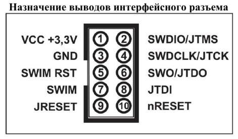 Интерфейс и распиновка программатора ST-LINK